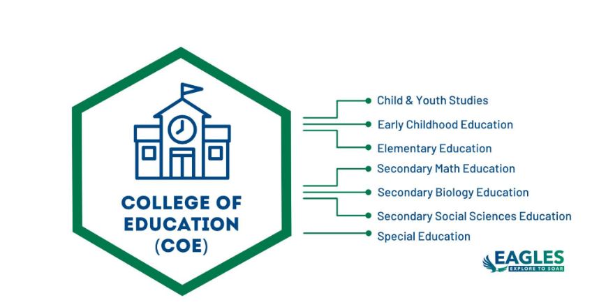 College of Education (COE)