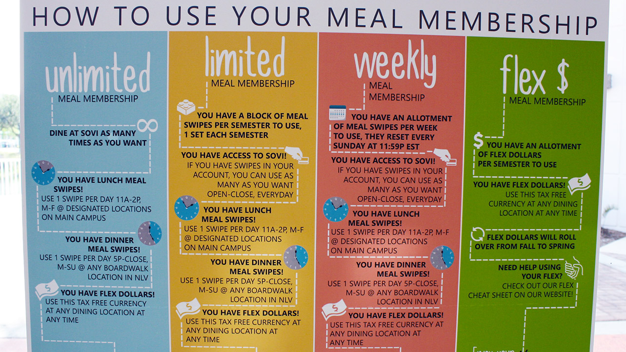 Meal Memberships