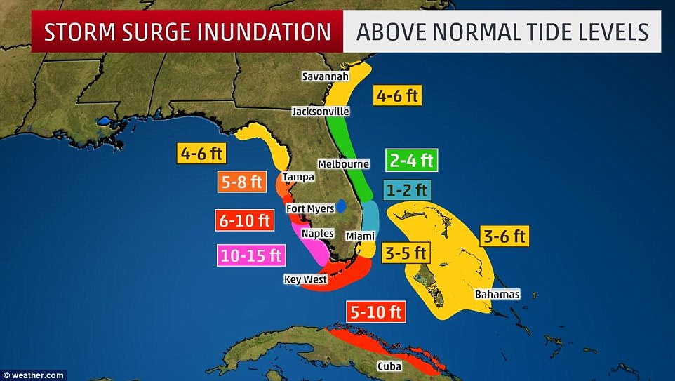 irma storm surge 1