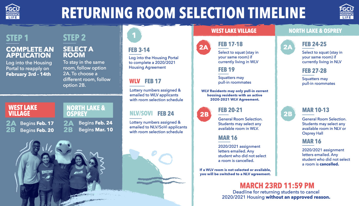 Returning Room Selection Timeline