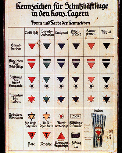 Detailnee Badges